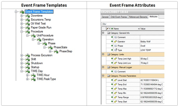 event frames overview