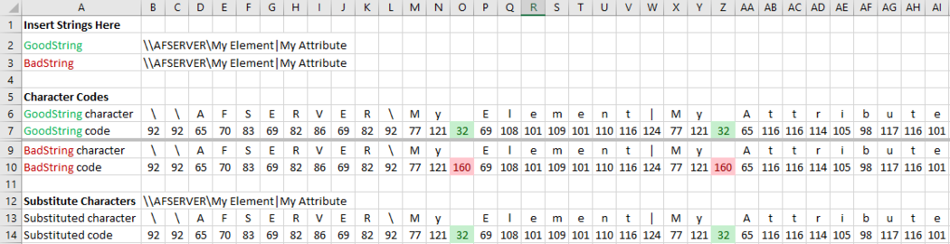 KB01372 - Non-breaking spaces (character 160) in Excel